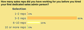 Survey Aug 07 - How many sales reps did you have working for you before you hired your first dedicated sales admin person.