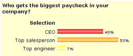 Survey Jan 08 - Who Gets the biggest paycheck in your company