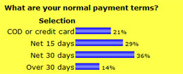 What are you normal payment terms